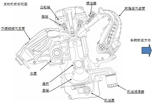 汽车发动机缸体,缸盖,曲轴结构名称介绍及机械加工工艺