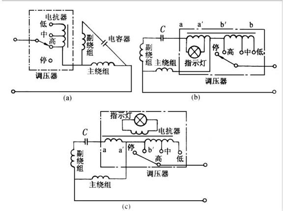 电抗器法                        电容式电动机串联电抗器的调速原理