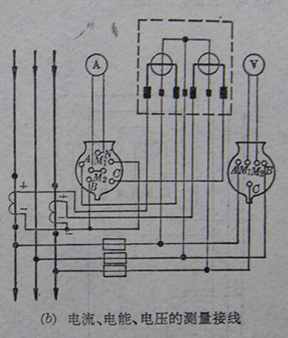 2,电流表串联接入其中一只电流互感器的二次侧,用于测量与该互感器相