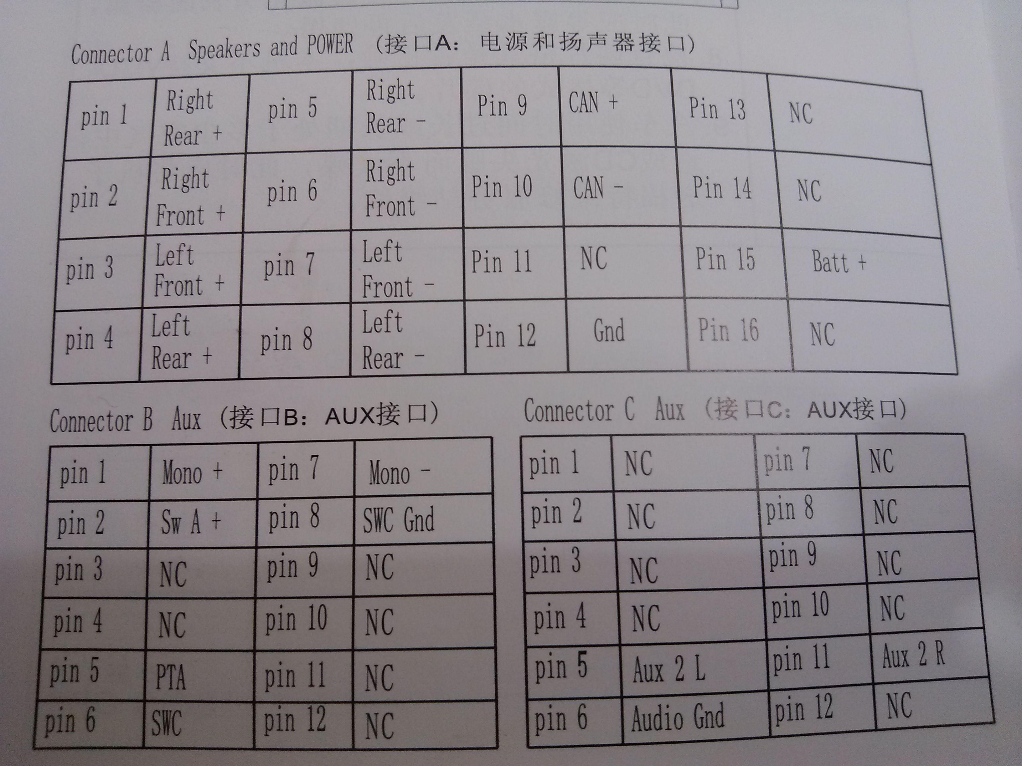 谁帮我把福特蒙迪欧的音响接线图英文解释一下 15 上面图片是11款