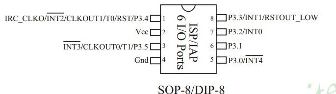 内置了rc振荡器可设置时钟5-33mhz 使用p3.0,p3.