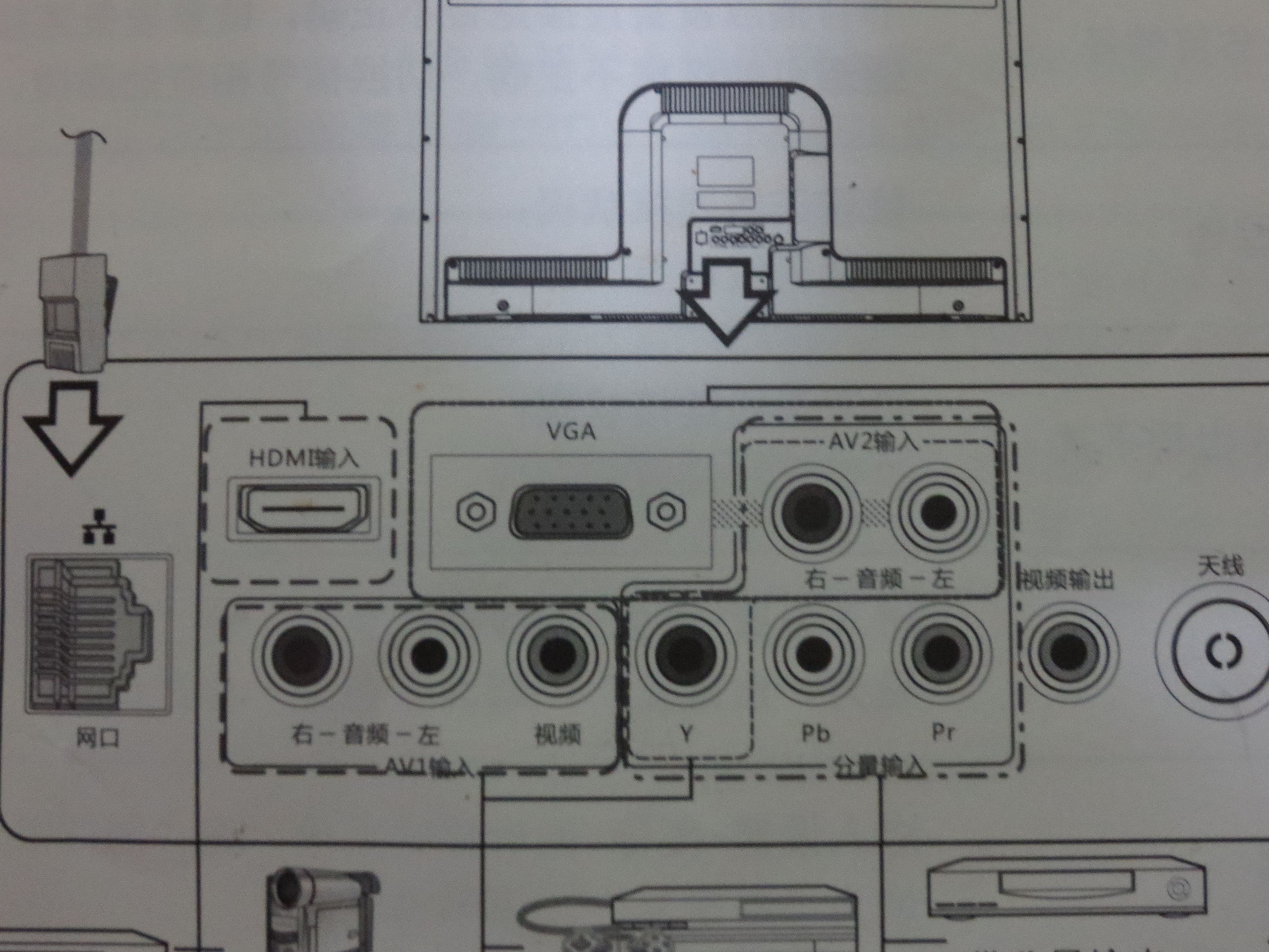 我的康佳液晶led37f2200ne电视机,后面没音频输出,我想接家庭影院的图片