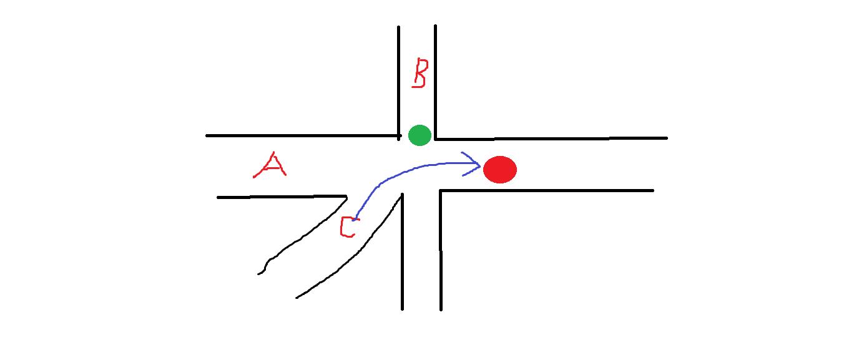 想问一下过五岔路口,要从c到a路 (如图,b路绿灯,a路红灯,无箭头)能过