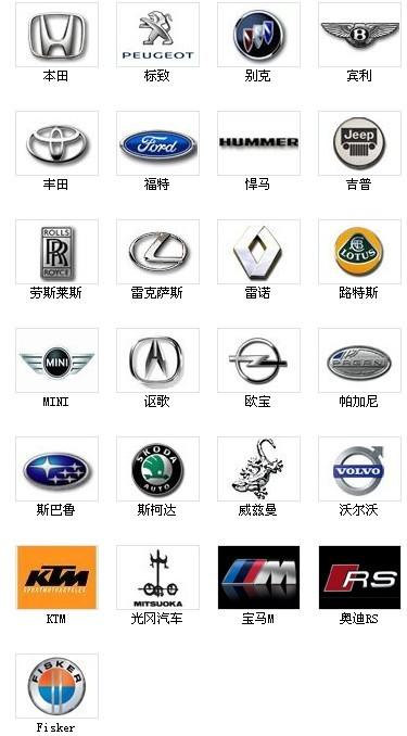 进口汽车标志图片兰博基尼标志