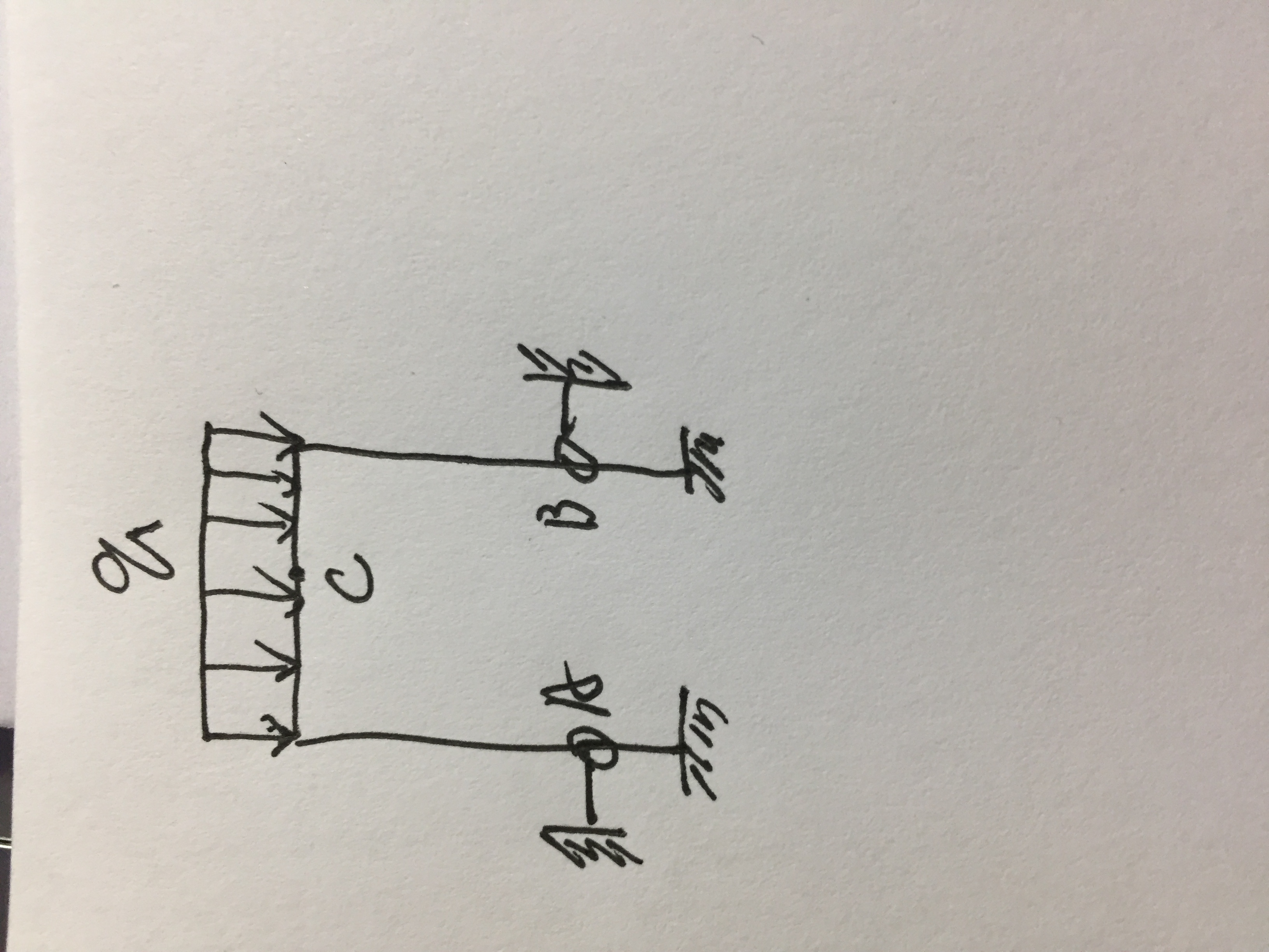 静定刚架题_试画出静定刚架ac.bc和整体的受力图