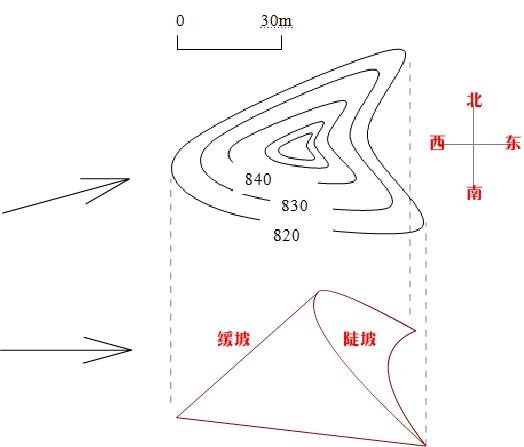 艺术囹�a�b&��#�+���_加之风向是指风的来源方向,所以该题选b.