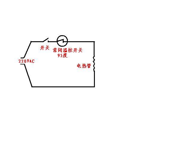 电热水壶,有壶壳,壶胆,电热管,开关,95度控温器,电源线组成.