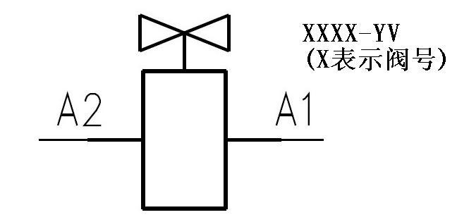 plc控制的液压电磁阀电器符号图片