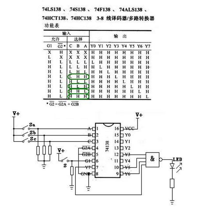 用译码器74ls138和适当的门电路设计三人多数表决器.