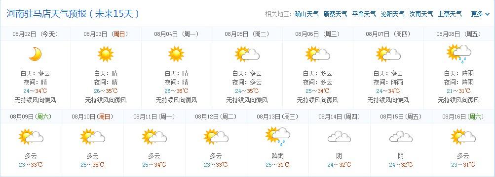 原阳天气预报十五天天气预报15天+