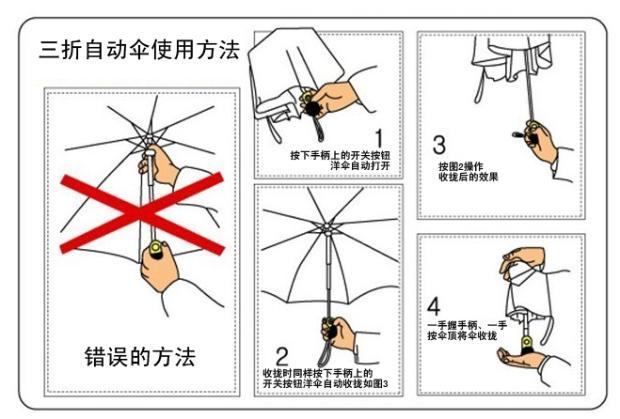 折叠伞结构原理图
