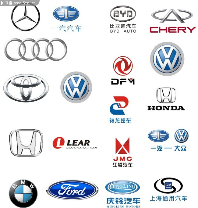 世界最著名的汽车设计师是谁?