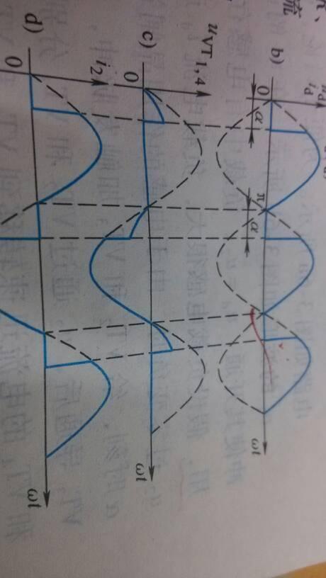 关于电力电子整流电路的一个问题 单相桥式全控 整流电路 带阻感与不