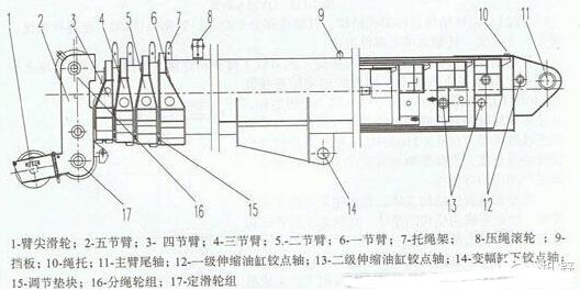 2016我国电力结构图