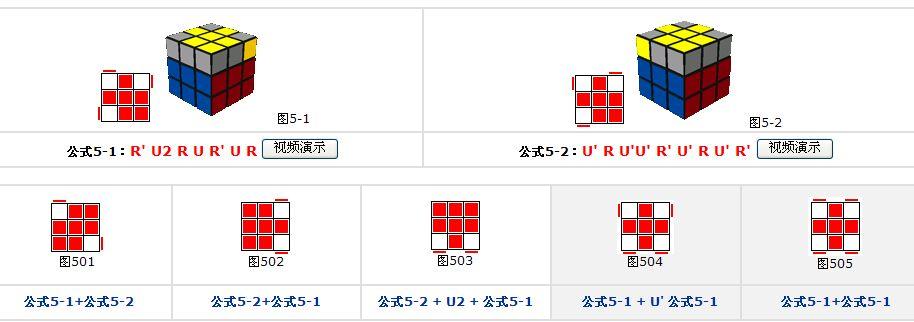 三阶魔方顶层7种情况还原的最简公式