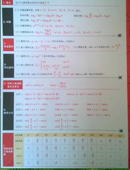 高中数学常用公式,求图片,5.3的图片