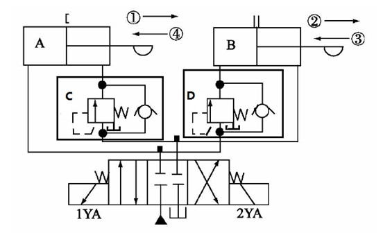 a,b为双作用液压缸1,2,3,4为动作cd为平衡阀 下面这个是o型电磁换向阀图片