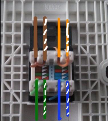 网线接线盒的接法