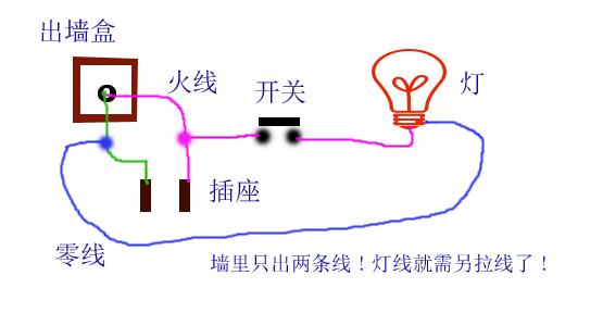 開關燈泡連接燈接線圖