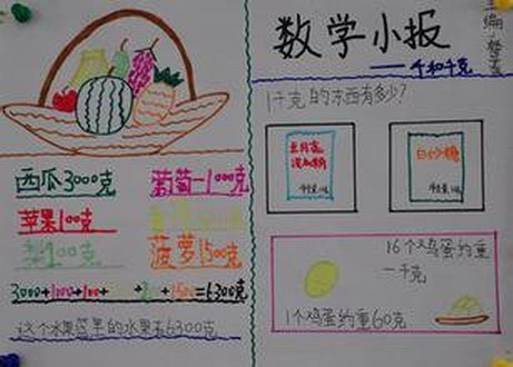 二年级克与千克的手抄报怎么写