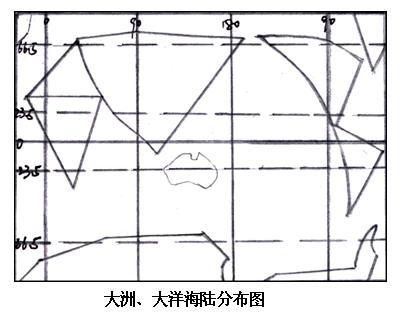 求一张手绘世界地图