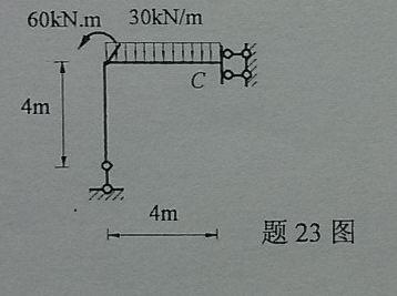 结构力学.这题的弯矩图怎么画.
