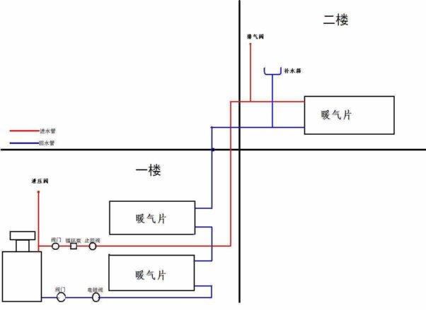 二层楼土采暖系统设计图可以吗,求指点