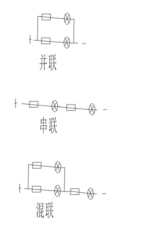 对于灯和电阻来说是串联,对于两个灯和电阻串联的电路来说是并联的.