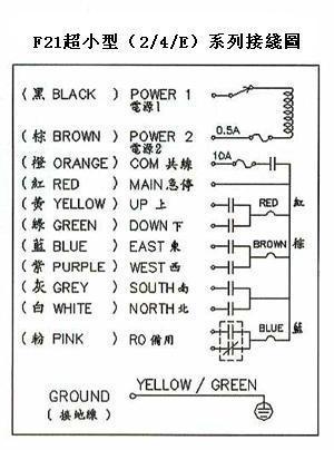 工业遥控器接收器接线图怎么接线