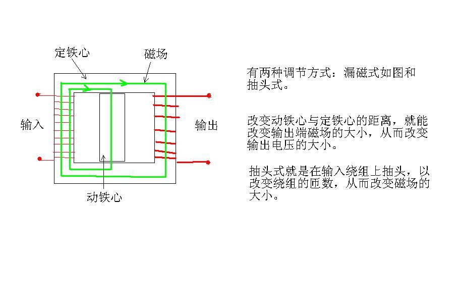 电焊机工作原理的工作原理