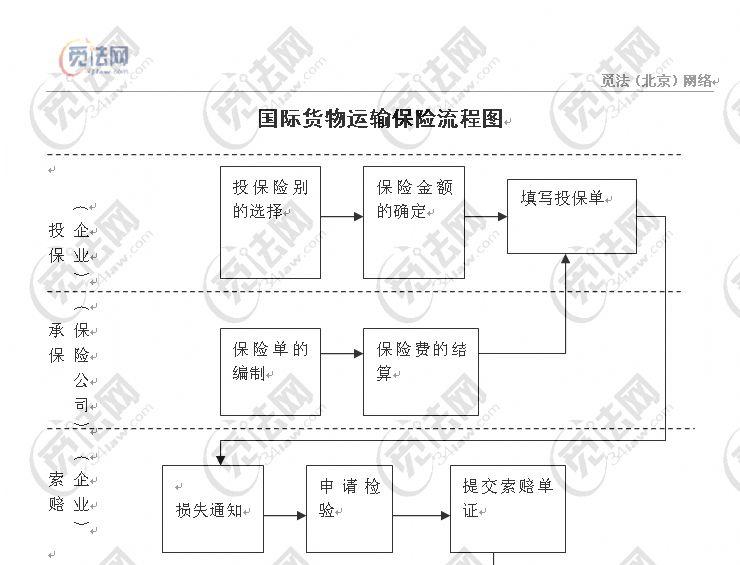 中国平安货运保险