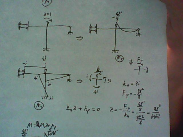 静定刚架题_力法计算图示超静定刚架,并绘制弯矩图,其中ei=常数