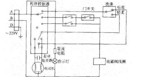 洗衣机电路图工作原理是什么哟?那么洗衣机的工作原理