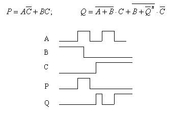四,画出输出波形图 如图1,2中电路均由cmos门电路构成