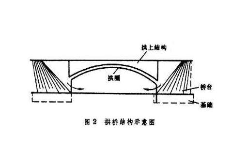 赵州桥v图纸图纸桂园展示区图纸碧园林图片