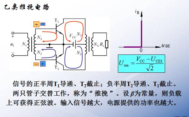 关于乙类推挽输出的功率放大电路的问题