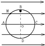 在竖直平面内,有一水平为r的选择的光滑圆方向,圆轨道处于半径轨道皮划艇绝缘图片