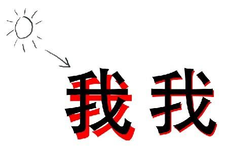 手绘 字体阴影要怎么画