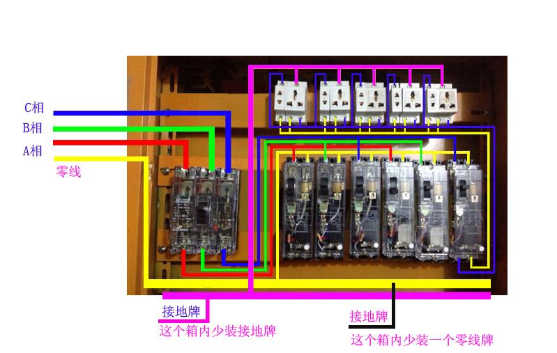 配电箱,这怎么接线呀,漏电控制模数化插座 总闸100空开 (390)6个40a