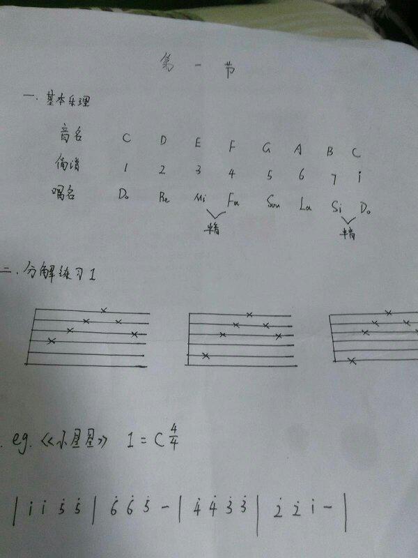 最下面的小星星的简谱吉他怎么弹,数字上面的点是什么