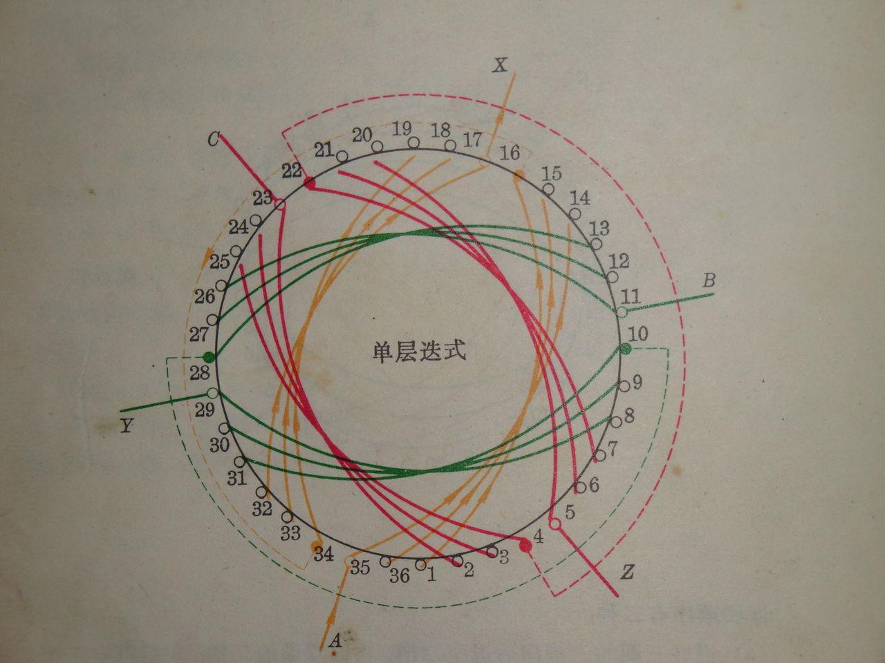 急求三相2极36槽电机y112m-2的绕组接线图