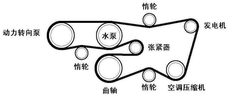 丰田霸道 4000发动机皮带安装图解法