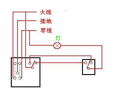 求:两个开关控制一个灯,一开双控五孔插座接线方法(附