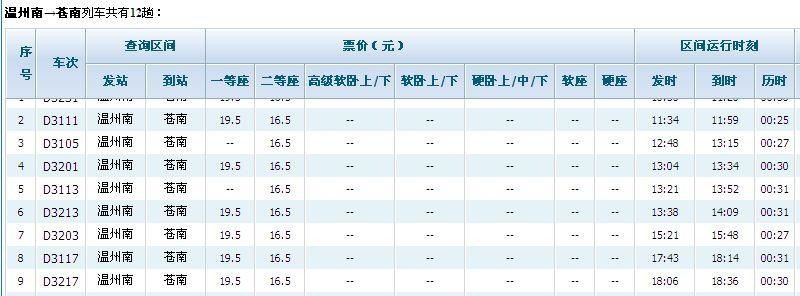 温州动车站到苍南的动车有几班呀,没有下午1点到5点的