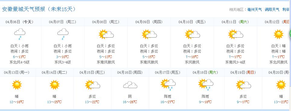 永福县天气预报15天查询30+