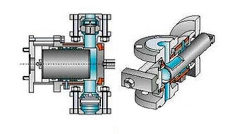 计量泵的结构和工作原理