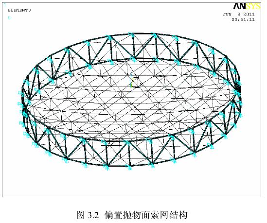 0 如何对索网结构进行建模? 是实体建模好还是概念建模好?