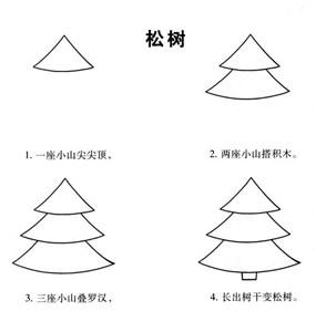 松树怎么画简笔画图片