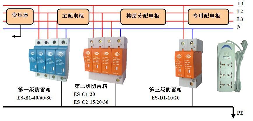 展开全部 浪涌保护器(电涌保护器)又称防雷器,简称(spd)适用于交流5