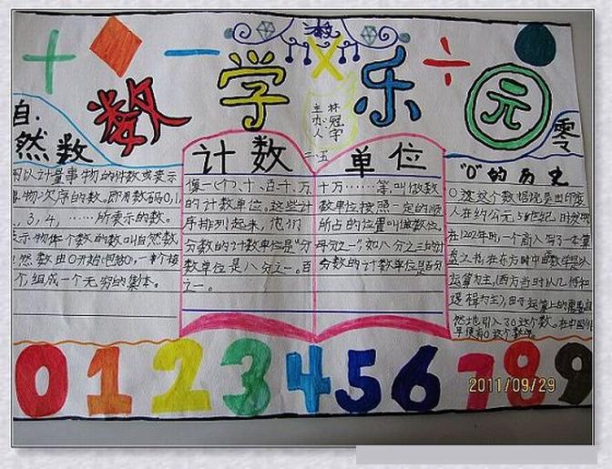 四年级数学第四单元的手抄报
